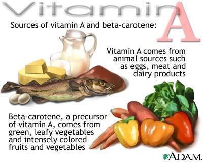 صورة افضل علاج لنقص فيتامين ا