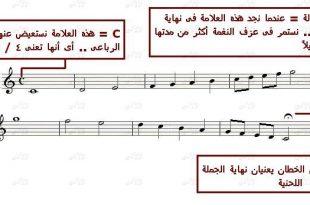 بالصور كيفية قراءة النوتة الموسيقية للبيانو بالصور 55dfd523d415417468f2255a4b7c77c3 310x205