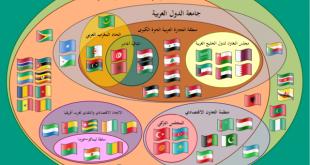 ما هو عدد الدول العربية