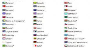 قائمة بالدول العربية