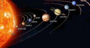 كم عدد كواكب المجموعة الشمسية