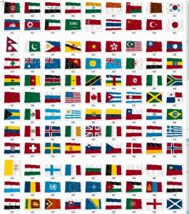 كم عدد دول العالم,دول العالم واعدادها